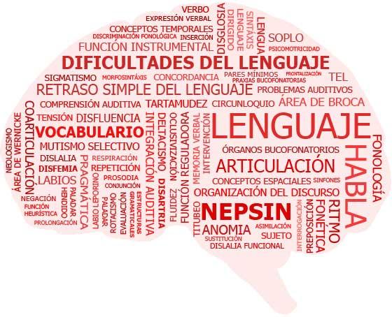 cerebro formado por palabras relacionadas con lenguaje